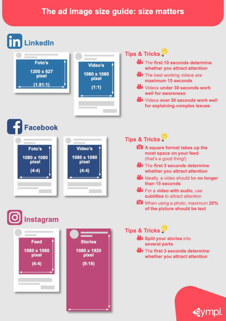 size matters, infographic, ad size, sympl blog